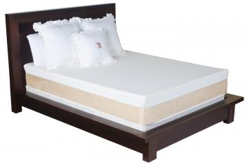 Solarest pillowtop memory foam